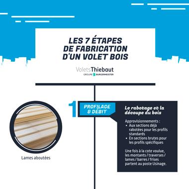 Les 7 étapes de fabrication d'un volet Bois