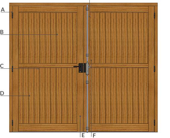 Comprendre la porte de garage bois à cadre